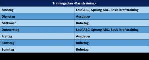 Trainingsplan Basistraining
