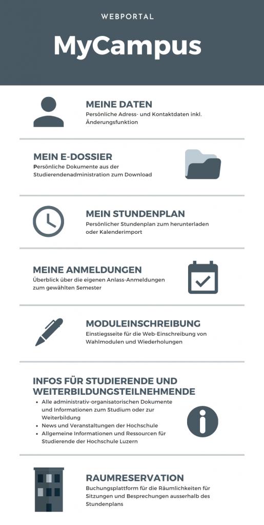Infografik MyCampus